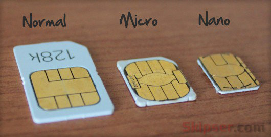 SIM、mircroSIM、nanoSIMの大きさの違い