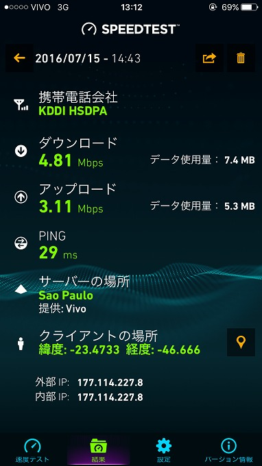 auの端末のため、携帯電話会社がKDDIになっていますが、回線はvivoです。サンパウロ市内にて。