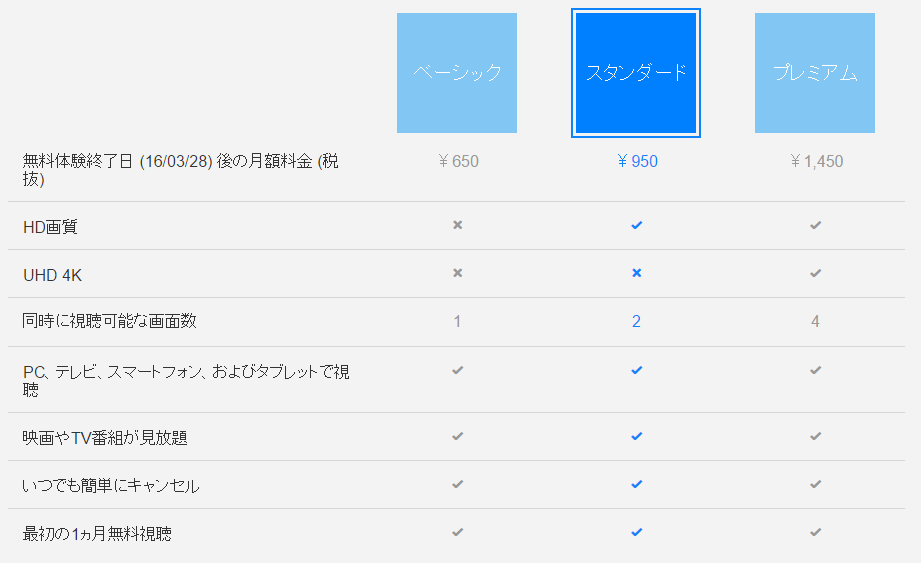 netflix-japan