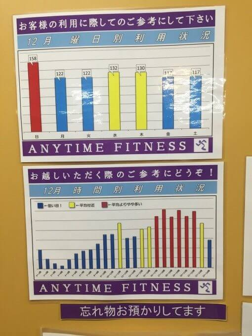 anytime-fitness2