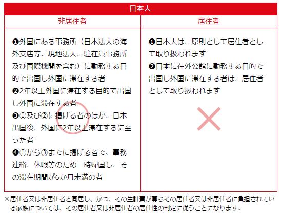 kyojuusha